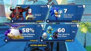Team Sonic Racing stats